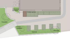 Design av kjøkkenhagen på Moseplassen 2013